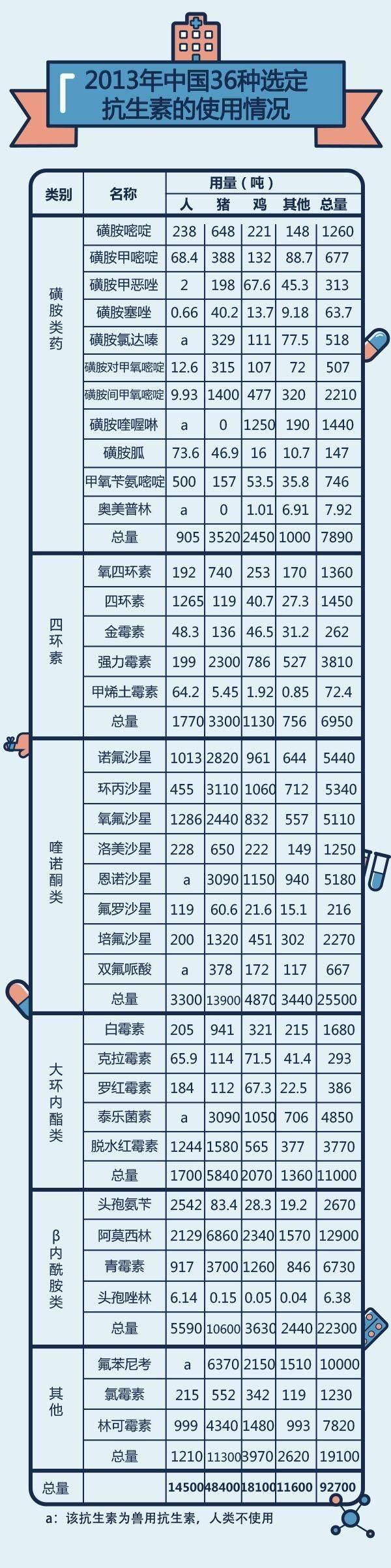 震惊!中国抗生素十年调查报告:恶性循环危及国人 - R站 学习使我快乐! - 2