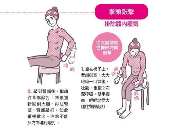 腹胀小腹凸出?4保健法消除胀气 - R站|学习使我快乐! - 1