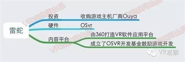 VR元年:一张图读懂国内外100多家公司的VR布局 - R站|学习使我快乐! - 6