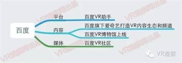 VR元年:一张图读懂国内外100多家公司的VR布局 - R站|学习使我快乐! - 14