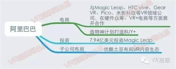 VR元年:一张图读懂国内外100多家公司的VR布局 - R站|学习使我快乐! - 12