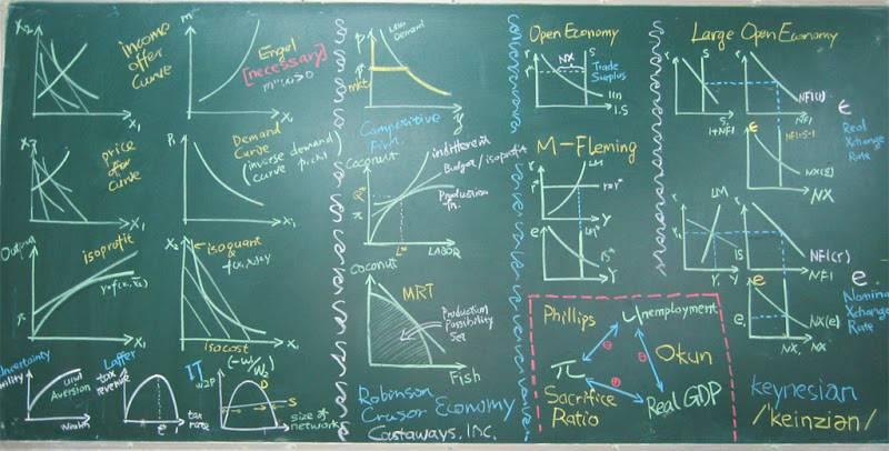 必读:经济学十大原理!人们如何作出决策、如何相互交易、整体经济如何运行 - R站|学习使我快乐! - 1