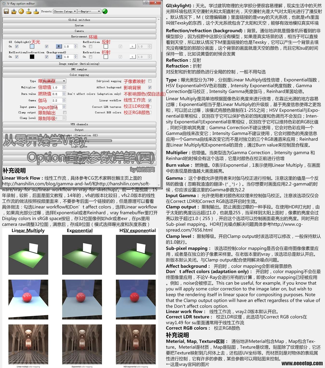 【转】建议收藏 Vray Option设置面板、灯光面板、通道参数详解 - R站|学习使我快乐! - 4