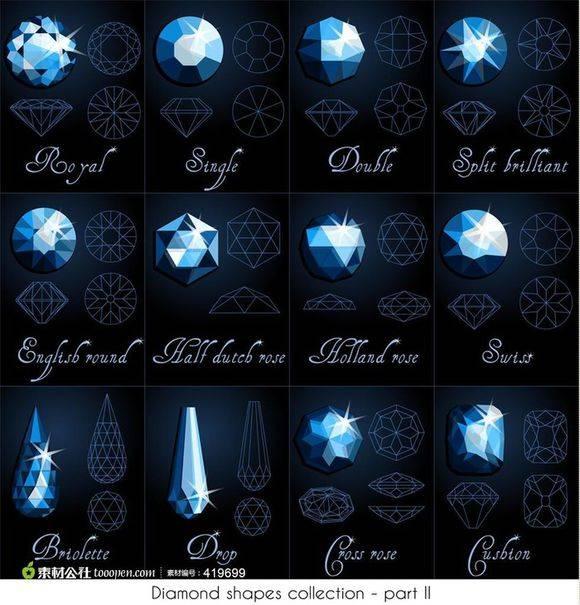 【转】钻石切割工艺 线框 对照图 Diamond shapes collection - R站|学习使我快乐! - 2