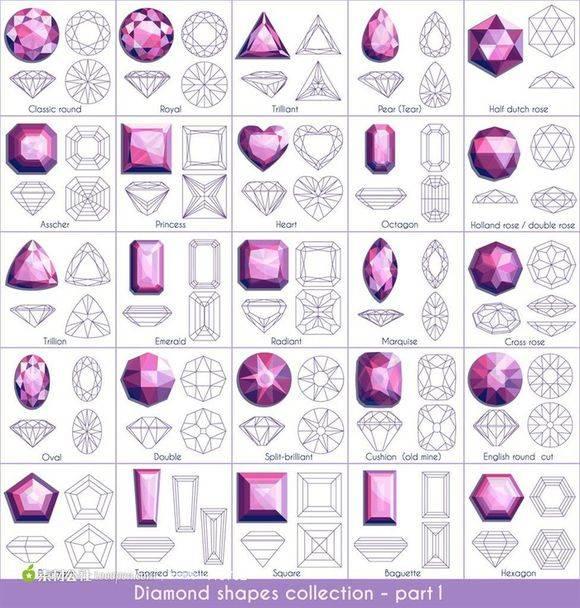 【转】钻石切割工艺 线框 对照图 Diamond shapes collection - R站|学习使我快乐! - 3