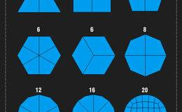 CINEMA 4D入门 (12):干货 C4D 细分曲面 硬表面建模的布线技巧(1)