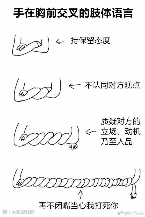 让你迷之自信的技能get,俄罗斯一位画家绘制的肢体语言技巧,可以应付各种场景。 - R站|学习使我快乐! - 1