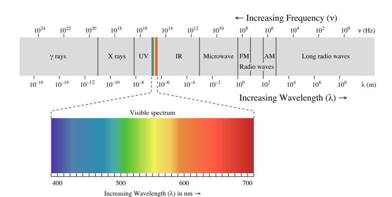 渲染原理:材质的各种属性是如何模拟现实的光学物理现象的呢?光与物质的交互 - R站|学习使我快乐! - 1