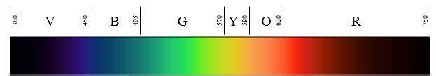渲染原理:材质的各种属性是如何模拟现实的光学物理现象的呢?光与物质的交互 - R站|学习使我快乐! - 2