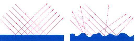 渲染原理:材质的各种属性是如何模拟现实的光学物理现象的呢?光与物质表面的交互 - R站|学习使我快乐! - 5