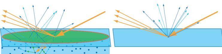 渲染原理:材质的各种属性是如何模拟现实的光学物理现象的呢?光与物质表面的交互 - R站|学习使我快乐! - 13