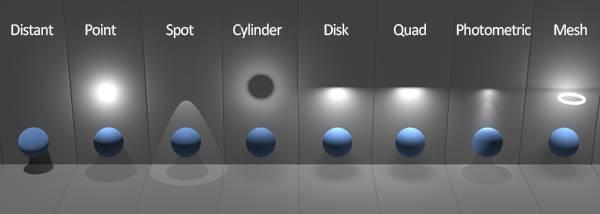 Arnold(C4DToA)阿诺德渲染教程(2) - Lights 灯光公共参数及色温 - R站|学习使我快乐! - 2