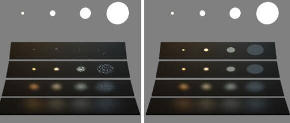 Arnold(C4DToA)阿诺德渲染教程(2) - Lights 灯光公共参数及色温 - R站|学习使我快乐! - 6