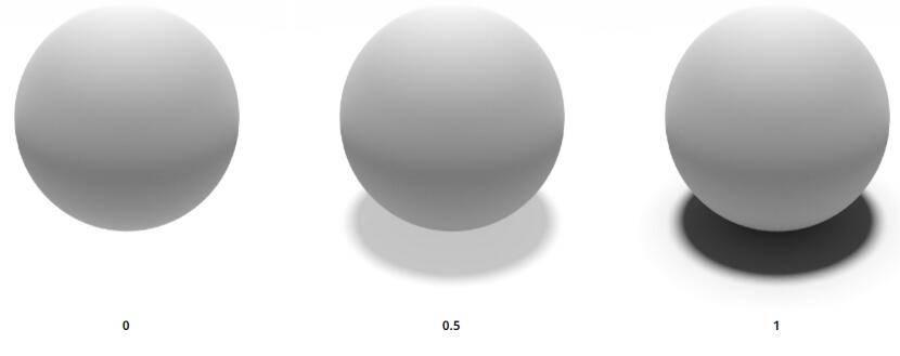 Arnold(C4DToA)阿诺德渲染教程(2) - Lights 灯光公共参数及色温 - R站|学习使我快乐! - 8