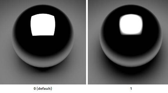 Arnold(C4DToA)阿诺德渲染教程(5) – Arnnold灯光:矩形光、圆形光 - R站|学习使我快乐! - 5