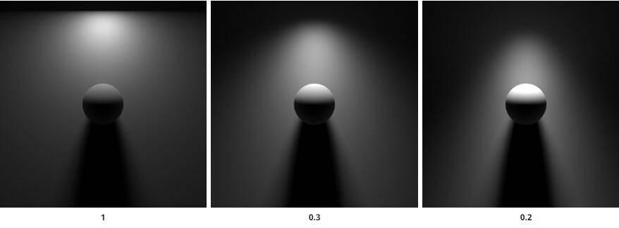 Arnold(C4DToA)阿诺德渲染教程(5) – Arnnold灯光:矩形光、圆形光 - R站|学习使我快乐! - 6
