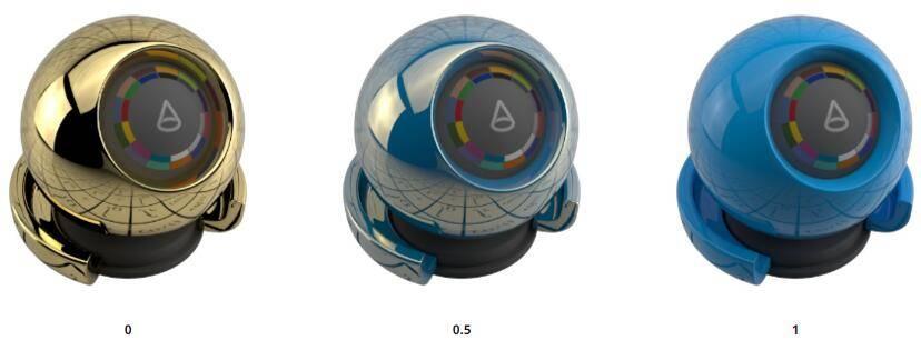 Arnold(C4DToA)阿诺德渲染教程(19) – 图层混合节点 mix_shader 官方文档 - R站|学习使我快乐! - 3