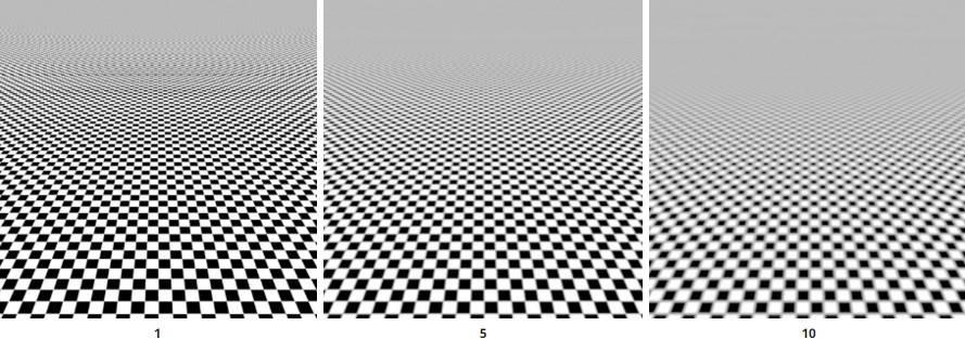 Arnold(C4DToA)阿诺德渲染教程(25) – 棋盘格贴图节点 checkerboard - R站|学习使我快乐! - 2
