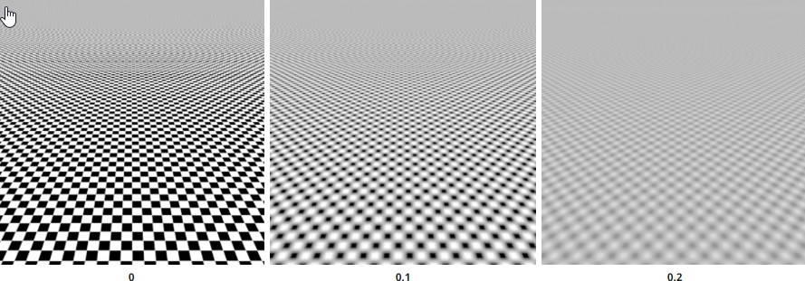 Arnold(C4DToA)阿诺德渲染教程(25) – 棋盘格贴图节点 checkerboard - R站|学习使我快乐! - 3