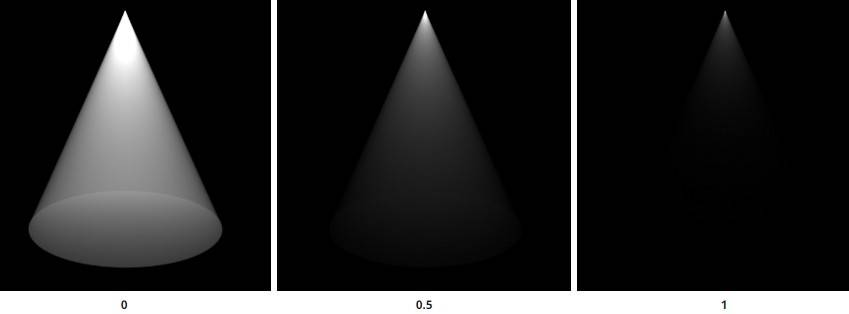 Arnold(C4DToA)阿诺德渲染教程(28) – 体积(大气)着色器 atmosphere_volume - R 站|学习使我快乐! - 5