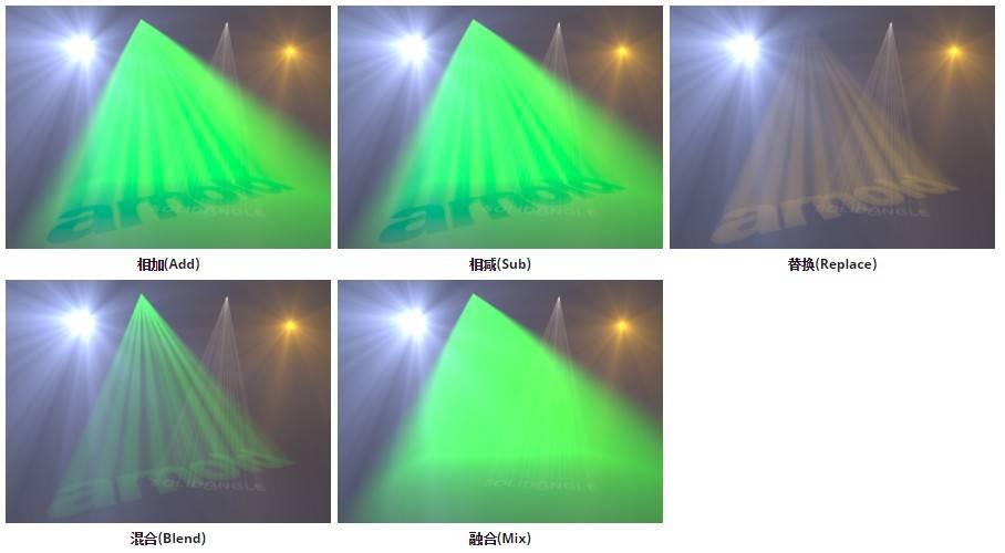 Arnold(C4DToA)阿诺德渲染教程(31) – 聚光灯过滤器 gobo - R站|学习使我快乐! - 5