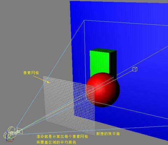 Arnold(C4DToA)阿诺德渲染教程(50) – 了解 Arnold 中基于物理的渲染 - 官方文档 - R站|学习使我快乐! - 1