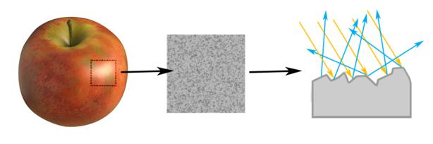 Arnold(C4DToA)阿诺德渲染教程(50) – 了解 Arnold 中基于物理的渲染 - 官方文档 - R站|学习使我快乐! - 6