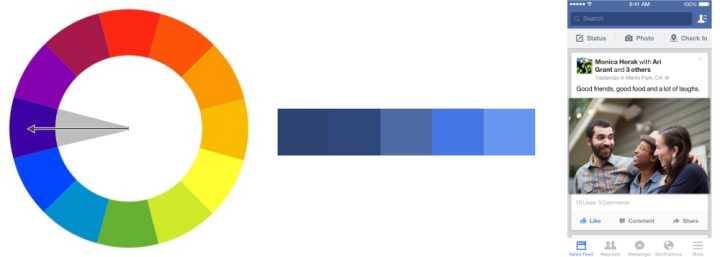 知乎推荐:深入浅出!从零开始学配色(内附配色工具和方案) - R 站|学习使我快乐! - 2