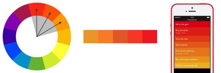知乎推荐:深入浅出!从零开始学配色(内附配色工具和方案) - R 站|学习使我快乐! - 3