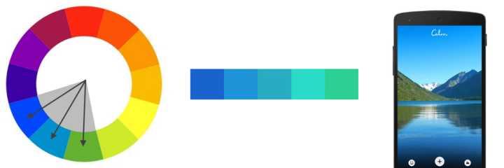 知乎推荐:深入浅出!从零开始学配色(内附配色工具和方案) - R站|学习使我快乐! - 4