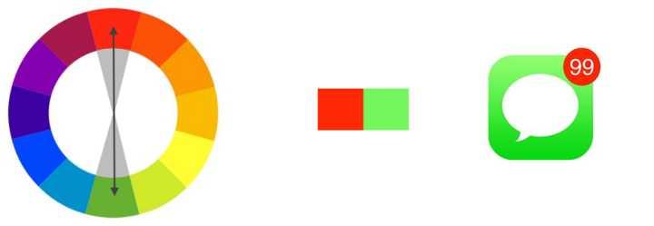 知乎推荐:深入浅出!从零开始学配色(内附配色工具和方案) - R站|学习使我快乐! - 5