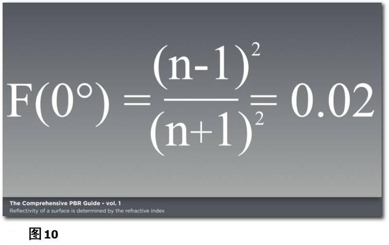 PBR材质宝典:光与物质的互动:基于物理渲染和着色的理论基础《PBR GUIDE》Vol.1/Vol.2 中英文版下载 - R站|学习使我快乐! - 10