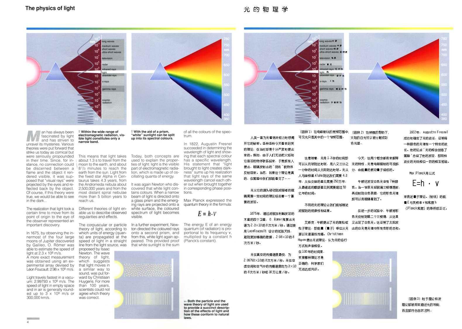 照明设计教程:人造光照明专业教程--(中英文对照版) (多图附:下载) - R站|学习使我快乐! - 6