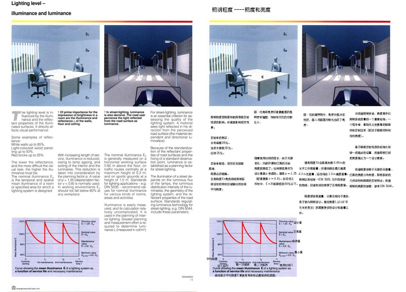 照明设计教程:人造光照明专业教程--(中英文对照版) (多图附:下载) - R站|学习使我快乐! - 8