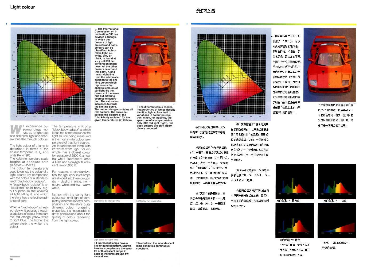 照明设计教程:人造光照明专业教程--(中英文对照版) (多图附:下载) - R站|学习使我快乐! - 9