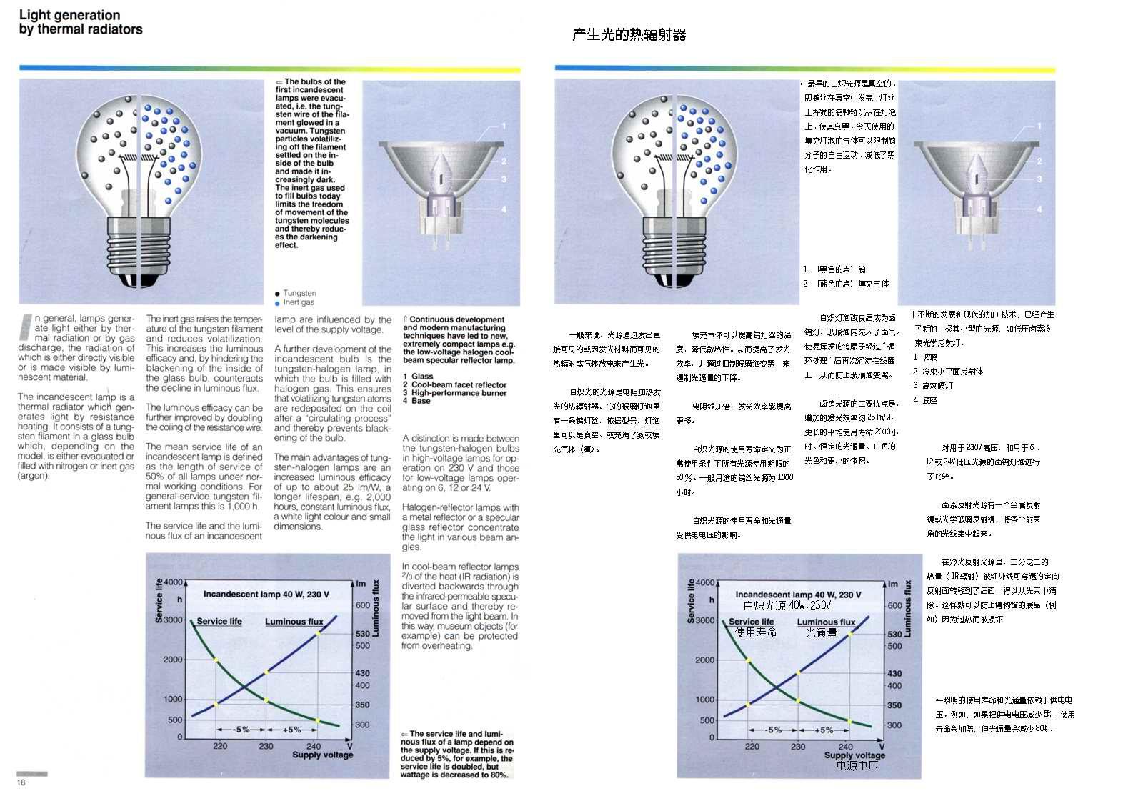照明设计教程:人造光照明专业教程--(中英文对照版) (多图附:下载) - R站|学习使我快乐! - 10