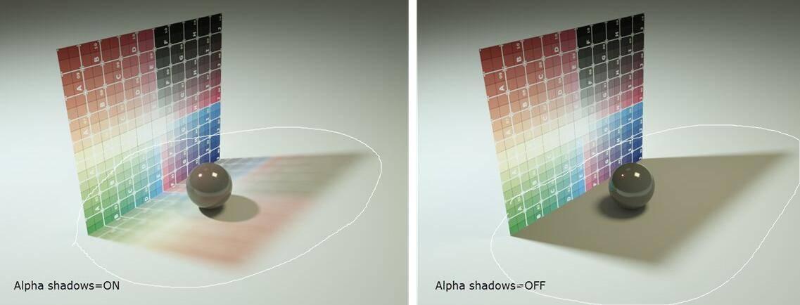 OctaneRender渲染器入门教程(1):设置 - Kernels核心 - Direct Lighting直接照明 - R站|学习使我快乐! - 3