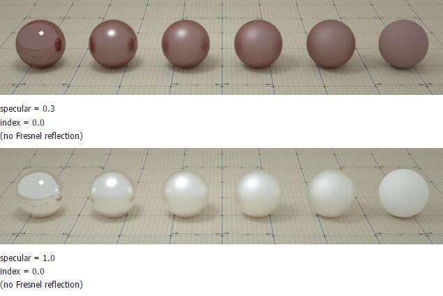 OctaneRender渲染器入门教程(18):材质基础 Glossy Material 光泽材质 - R站|学习使我快乐! - 4