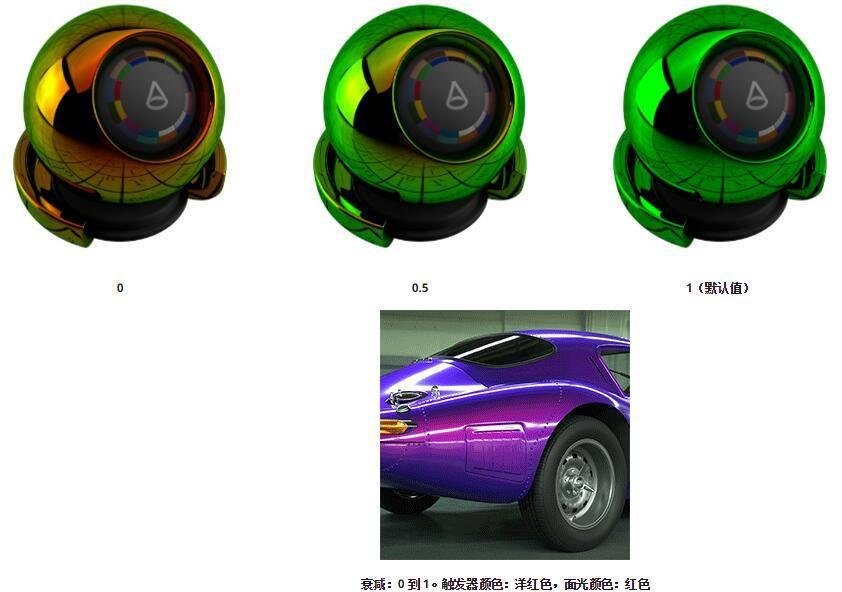 Arnold(C4DToA)阿诺德渲染教程(63) – Car_Paint 车漆材质 - R站|学习使我快乐! - 12