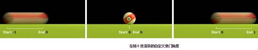 Arnold(C4DToA)阿诺德渲染教程(69) – Arnold 渲染设置 – Main – Motion Blur 运动模糊 - R站|学习使我快乐! - 8
