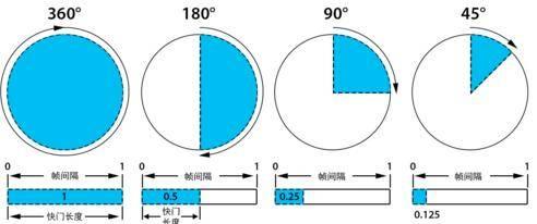 Arnold(C4DToA)阿诺德渲染教程(69) – Arnold 渲染设置 – Main – Motion Blur 运动模糊 - R站|学习使我快乐! - 10
