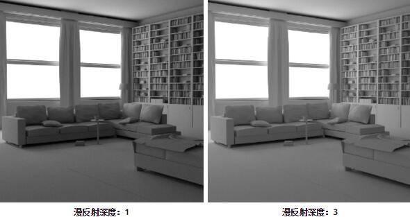Arnold(C4DToA)阿诺德渲染教程(88) – 室内照明技术 – 使用天穹灯光提供照明 - R站|学习使我快乐! - 3