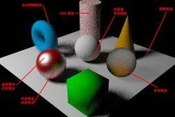 Arnold(C4DToA)阿诺德渲染教程(89) – 去除噪波技术详解