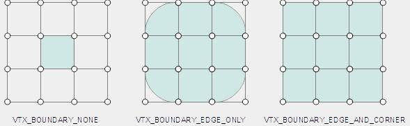 平滑细分曲面宝典 之 Pixar 皮克斯开源图形技术 OpenSubdiv – Subdivision Surfaces - R站|学习使我快乐! - 5