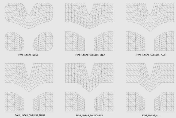 平滑细分曲面宝典 之 Pixar 皮克斯开源图形技术 OpenSubdiv – Subdivision Surfaces - R站|学习使我快乐! - 6
