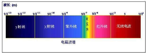 R站出品《摄影棚灯光宝典》01 - 光的基本概述 - R站|学习使我快乐! - 1