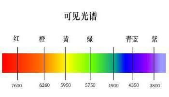 R站出品《摄影棚灯光宝典》01 - 光的基本概述 - R站|学习使我快乐! - 2