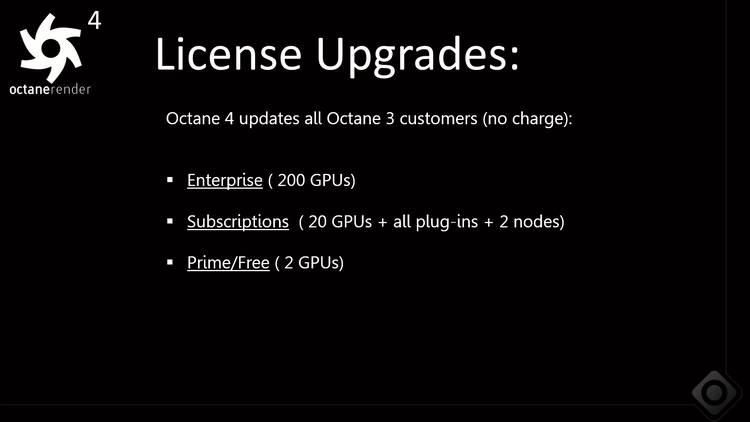 Octane 渲染器 V4.0 XB3 R1(含 V3.08.1 R1/3.07R1) for C4D  Win/Mac 最新消息在这里,个人免费?最新版免费下载 - R 站|学习使我快乐! - 2