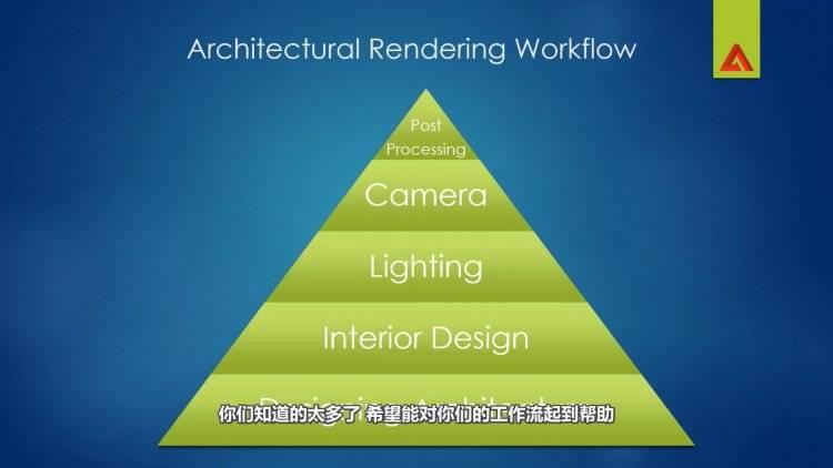 【VIP专享】中文字幕《建筑艺术的秘密》3D建筑艺术渲染设计原则 Architectural Rendering 视频教程 - R站|学习使我快乐! - 7