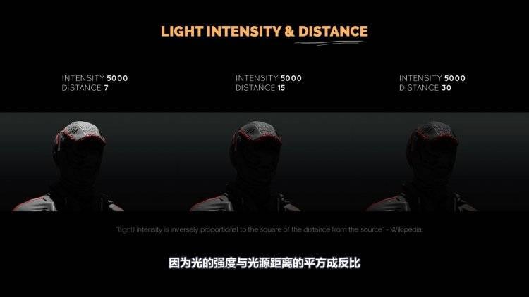 【R站出品】中文字幕《灯光的秘密》每个人都应该知道的 关于灯光的7个特性 7 Qualities of Light 视频教程 免费下载 - R站|学习使我快乐! - 3